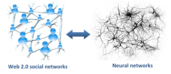 Neural nature of the Web 2.0